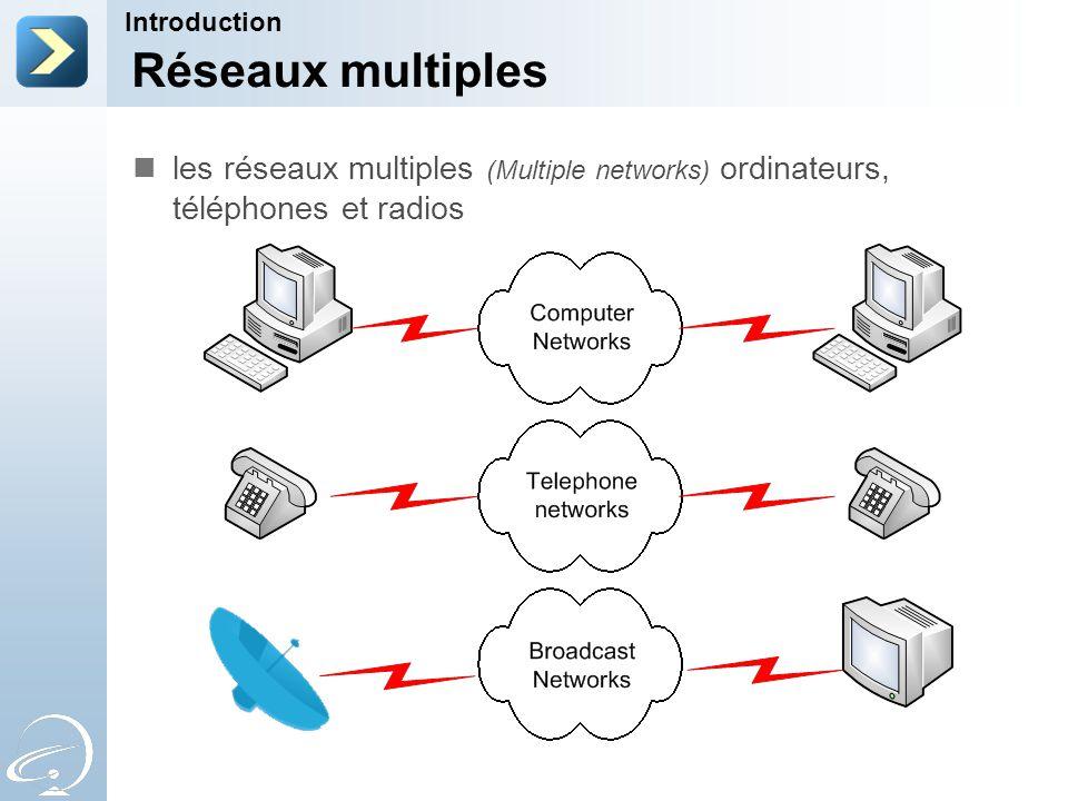 2-Apr-17 Introduction. [Title of the course] Réseaux multiples. les réseaux multiples (Multiple networks) ordinateurs, téléphones et radios.